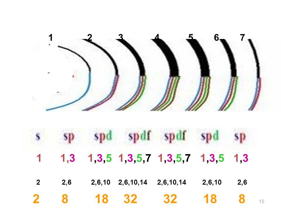 15 1 1,3 1,3,5 1,3,5,7 1,3,5,7 1,3,5 1,3 1 2 3 4 5 6 7 2 2,6 2,6,10 2,6,10,14 2,6,10,14 2,6,10 2,6 281832 188
