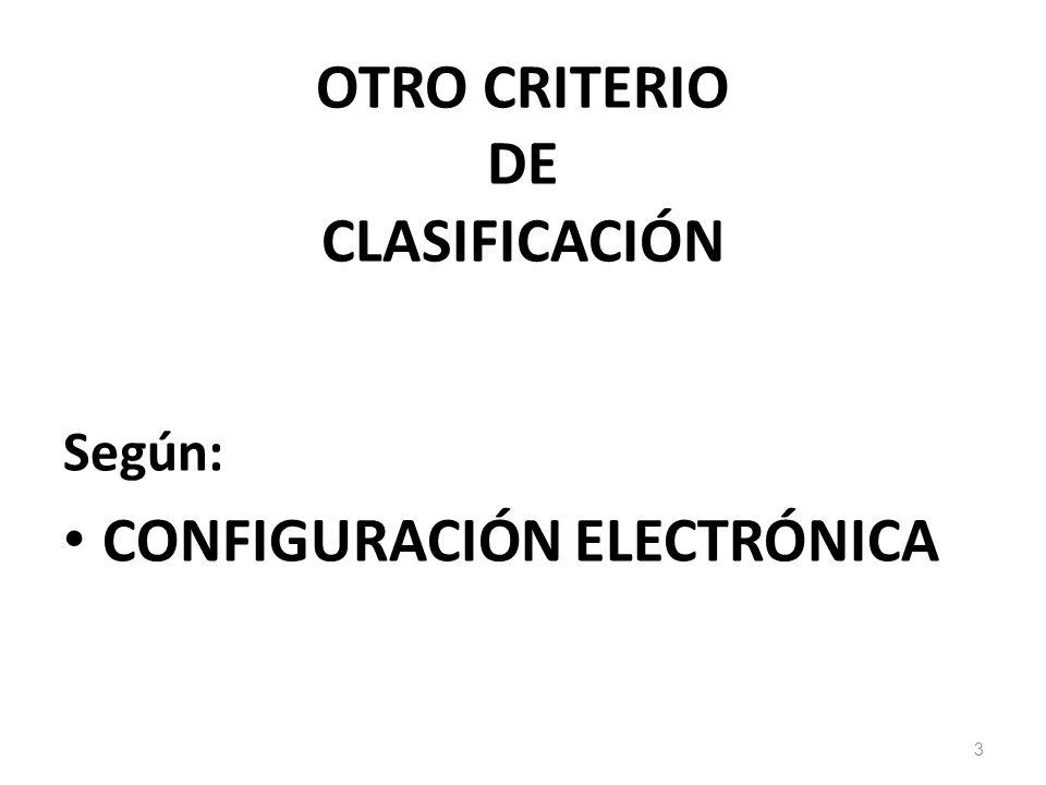 OTRO CRITERIO DE CLASIFICACIÓN Según: CONFIGURACIÓN ELECTRÓNICA 3