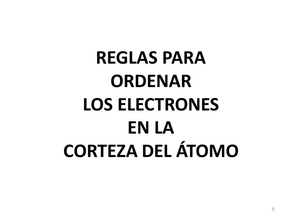PARA ESCRIBIR LA C.E.DE CUALQUIER ÁTOMO…. Debo saber cuántos electrones posee.