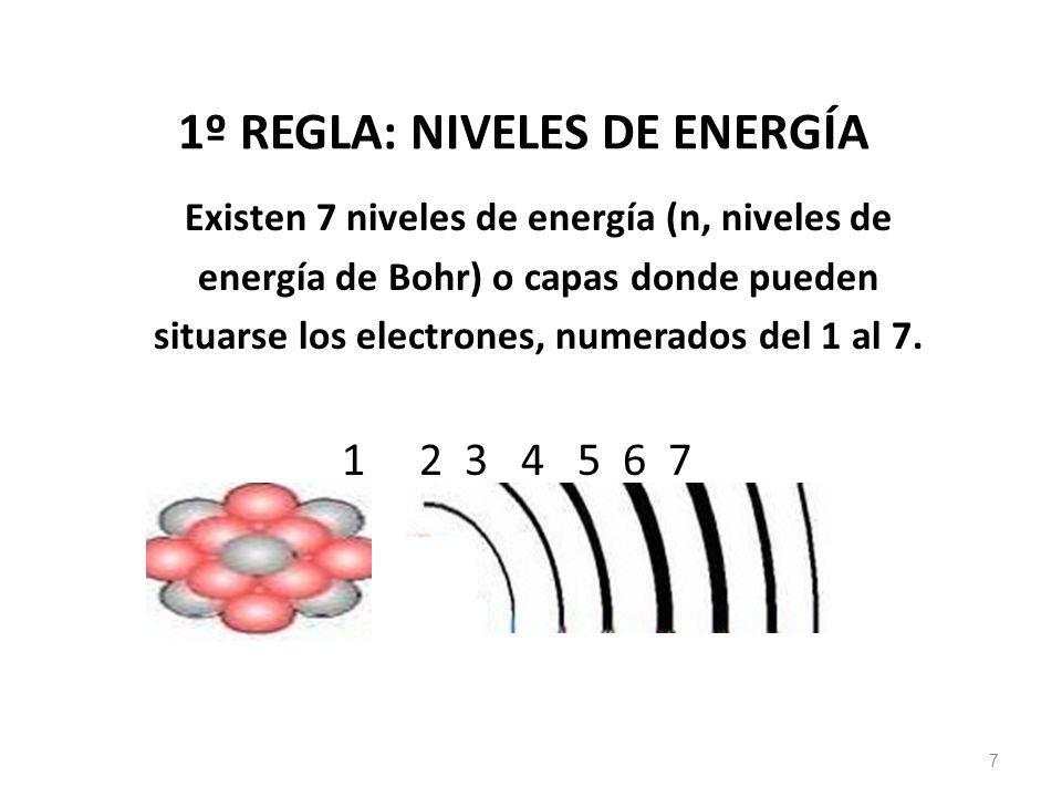 1º REGLA: NIVELES DE ENERGÍA Existen 7 niveles de energía (n, niveles de energía de Bohr) o capas donde pueden situarse los electrones, numerados del 1 al 7.