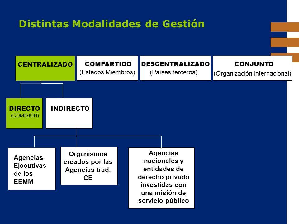 EuropeAid Distintas Modalidades de Gestión Organismos creados por las Agencias trad. CE CENTRALIZADO CONJUNTO (Organización internacional) COMPARTIDO