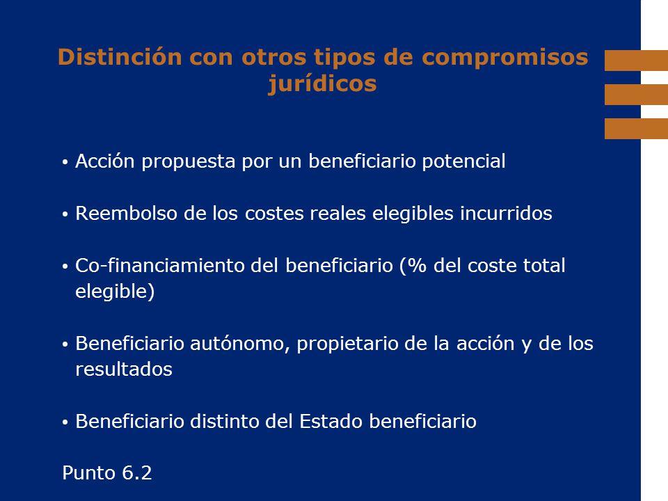 EuropeAid Distinción con otros tipos de compromisos jurídicos Acción propuesta por un beneficiario potencial Reembolso de los costes reales elegibles