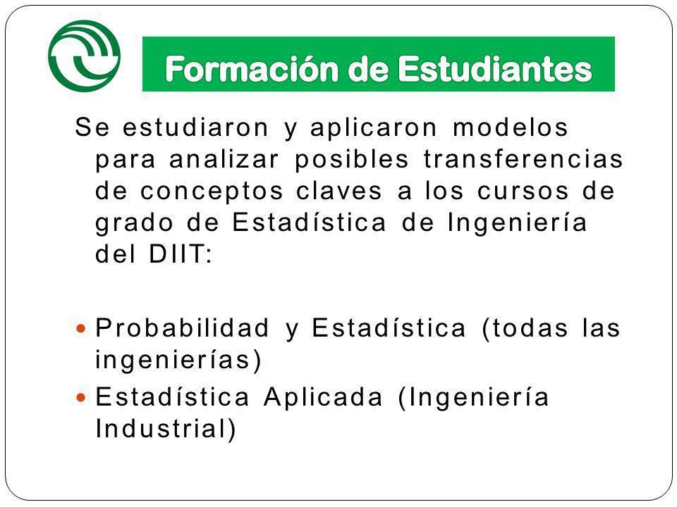 11 Se estudiaron y aplicaron modelos para analizar posibles transferencias de conceptos claves a los cursos de grado de Estadística de Ingeniería del