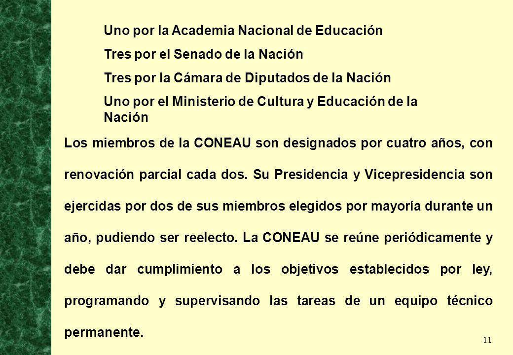 11 Los miembros de la CONEAU son designados por cuatro años, con renovación parcial cada dos. Su Presidencia y Vicepresidencia son ejercidas por dos d