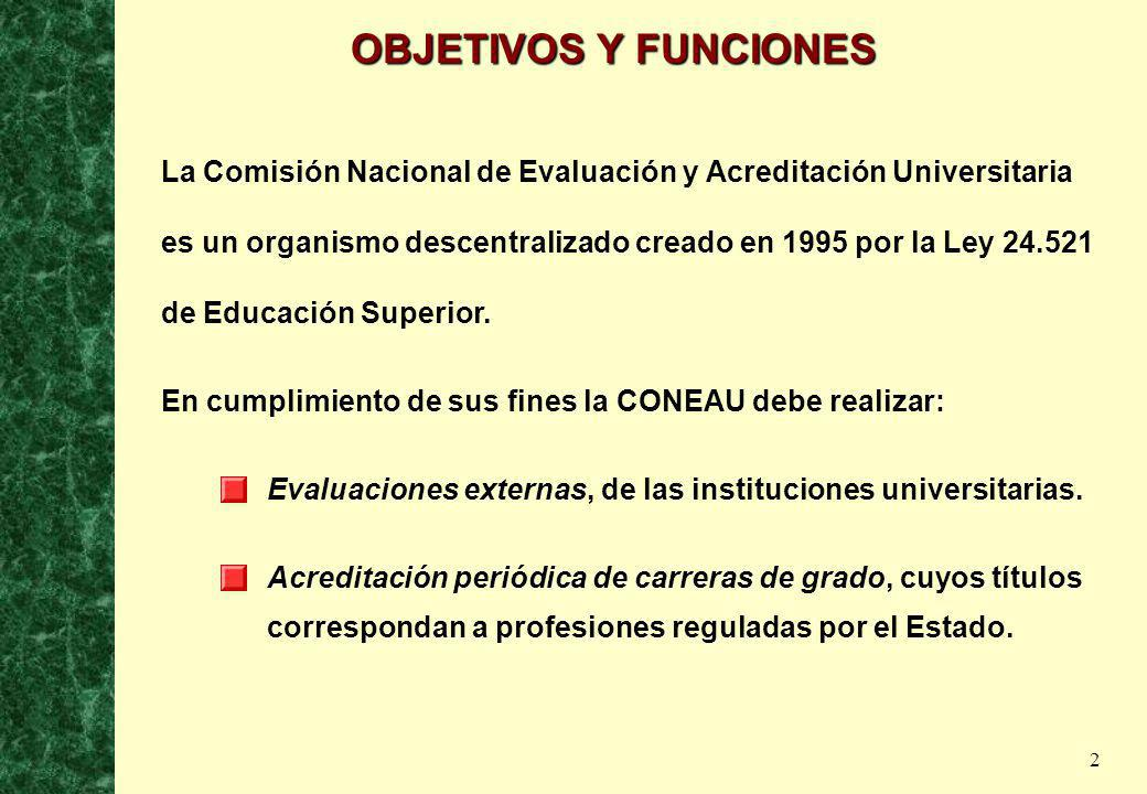 2 OBJETIVOS Y FUNCIONES La Comisión Nacional de Evaluación y Acreditación Universitaria es un organismo descentralizado creado en 1995 por la Ley 24.5