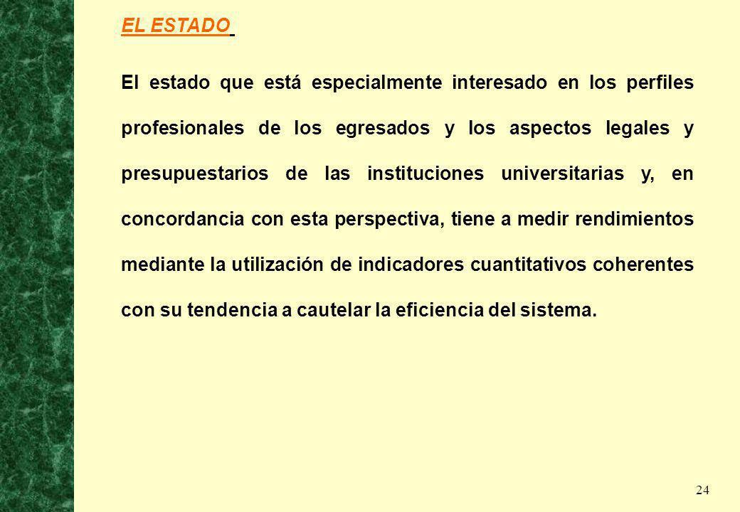 24 EL ESTADO El estado que está especialmente interesado en los perfiles profesionales de los egresados y los aspectos legales y presupuestarios de la
