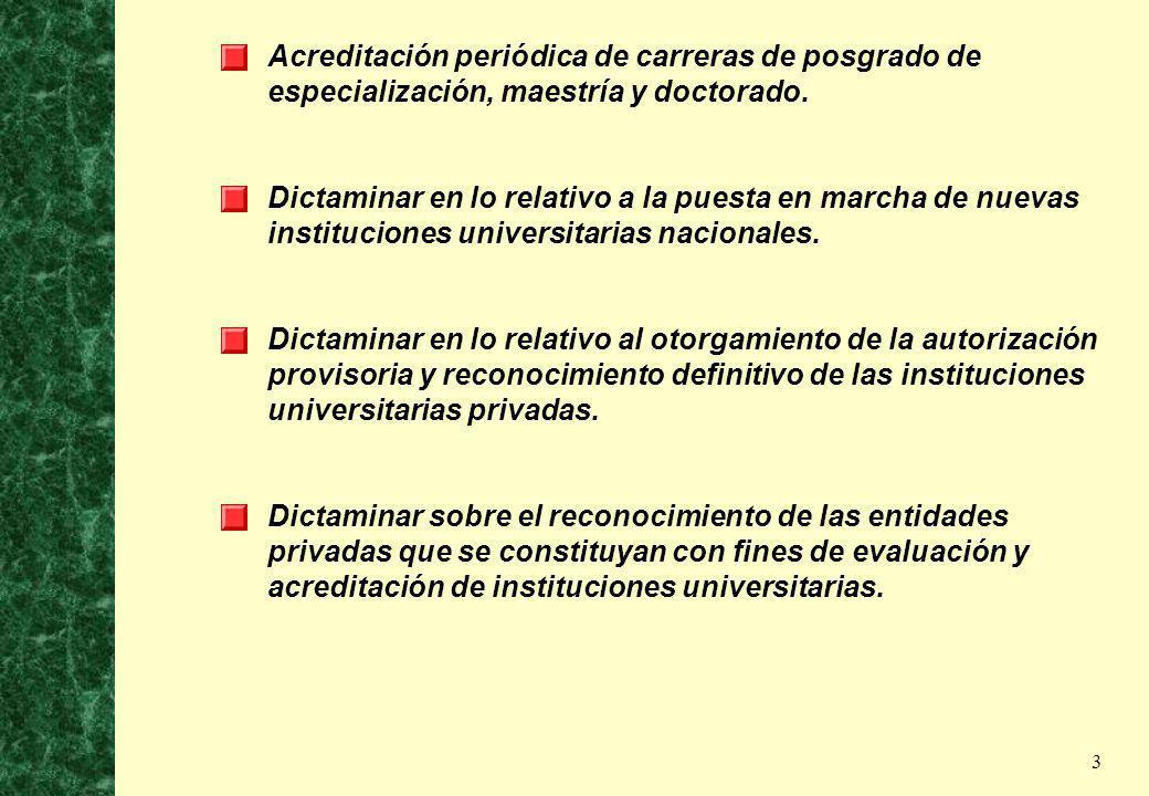 14 La CONEAU elabora, difunde y pone en ejecución pautas y procedimientos de evaluación y acreditación coincidentes con sus objetivos y funciones.