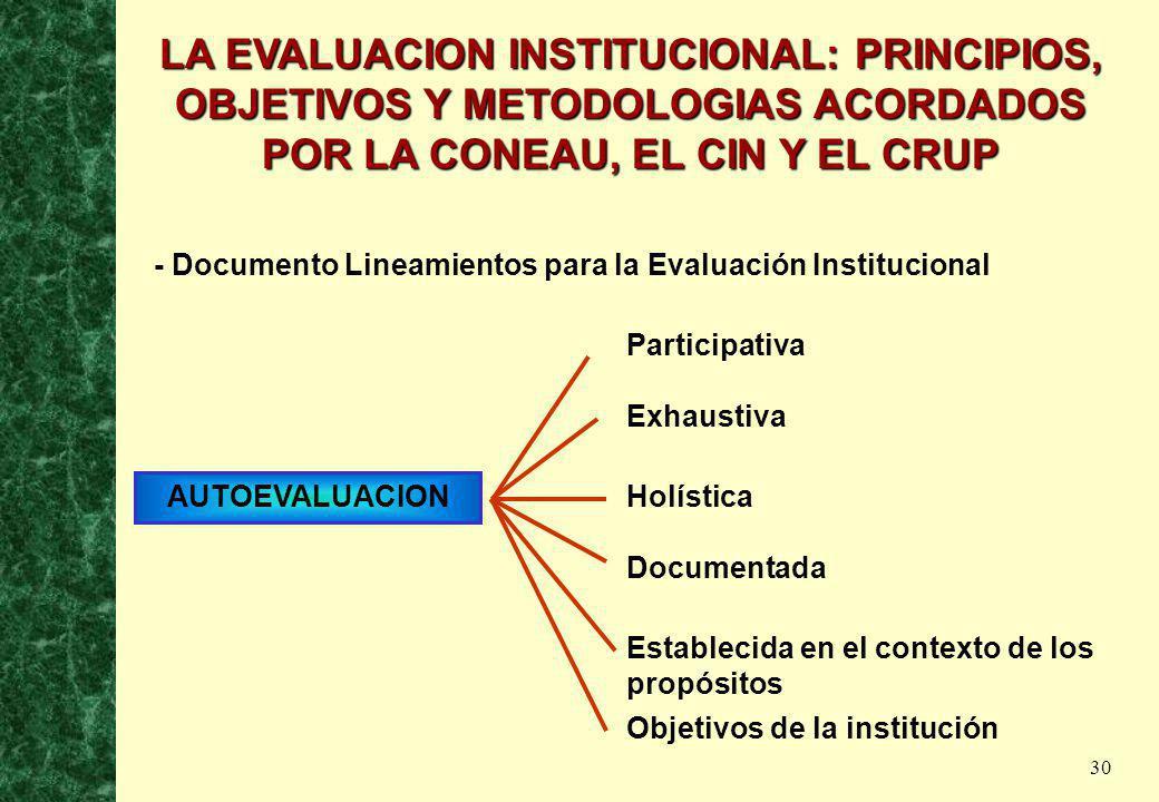 30 LA EVALUACION INSTITUCIONAL: PRINCIPIOS, OBJETIVOS Y METODOLOGIAS ACORDADOS POR LA CONEAU, EL CIN Y EL CRUP - Documento Lineamientos para la Evalua