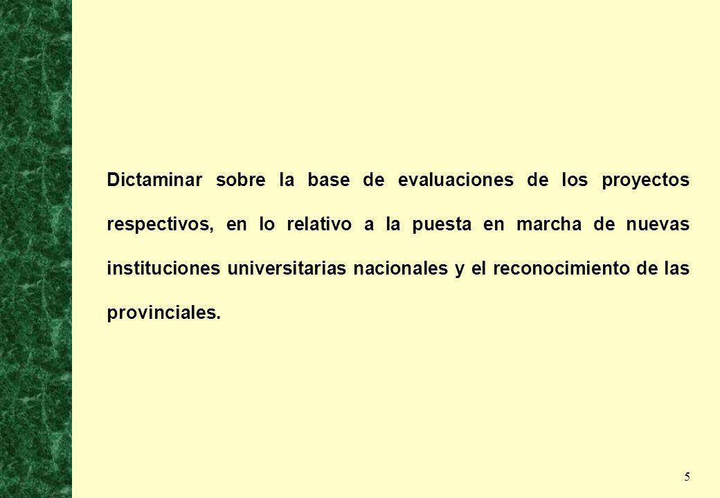 36 Total de solicitudes presentadas por tipo de carrera: 1361 ACREDITACION DE CARRERAS DE POSGRADO Primera Convocatoria