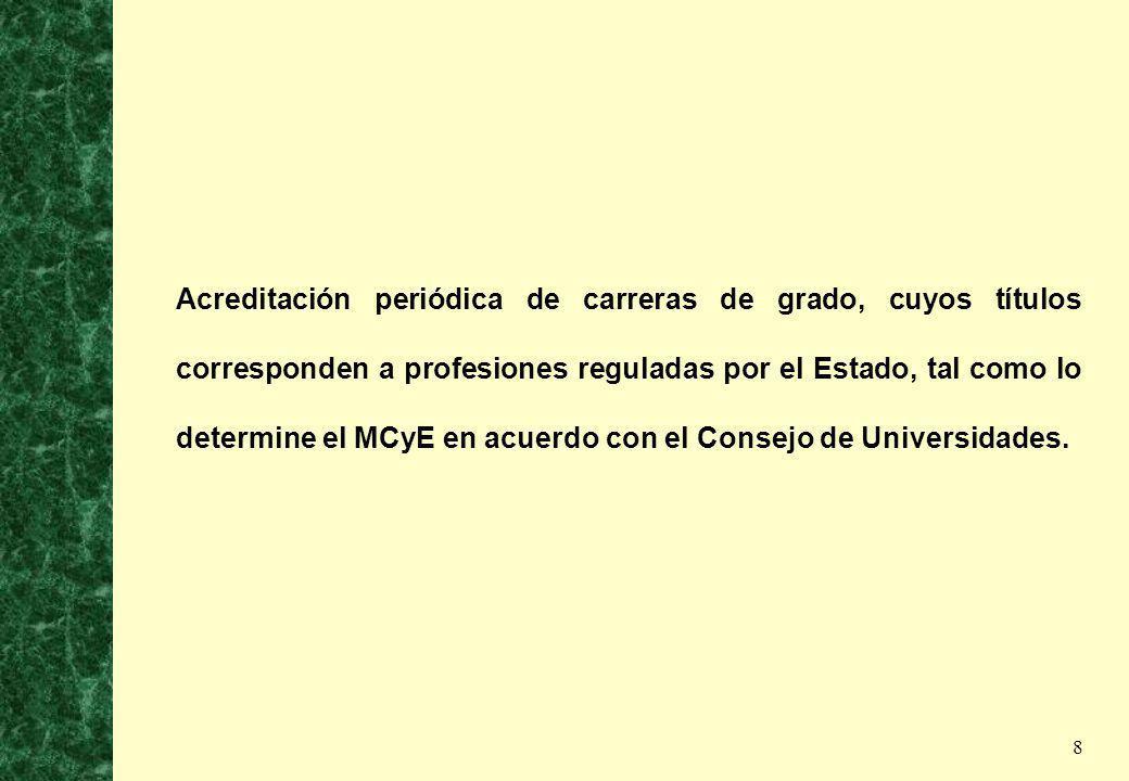8 Acreditación periódica de carreras de grado, cuyos títulos corresponden a profesiones reguladas por el Estado, tal como lo determine el MCyE en acue