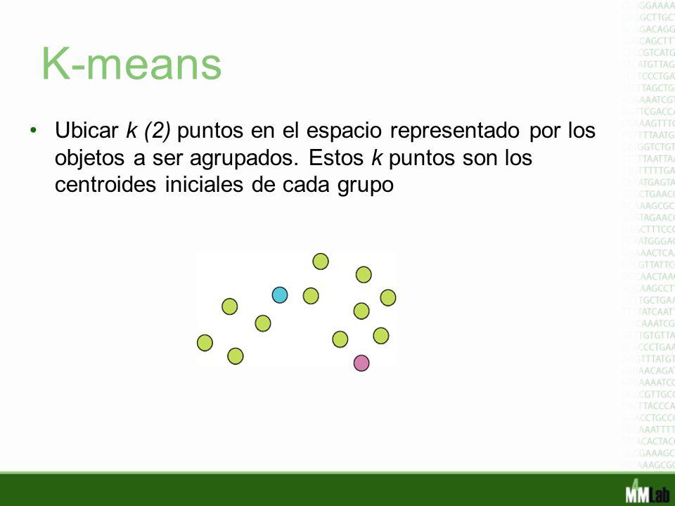 K-means Ubicar k (2) puntos en el espacio representado por los objetos a ser agrupados. Estos k puntos son los centroides iniciales de cada grupo