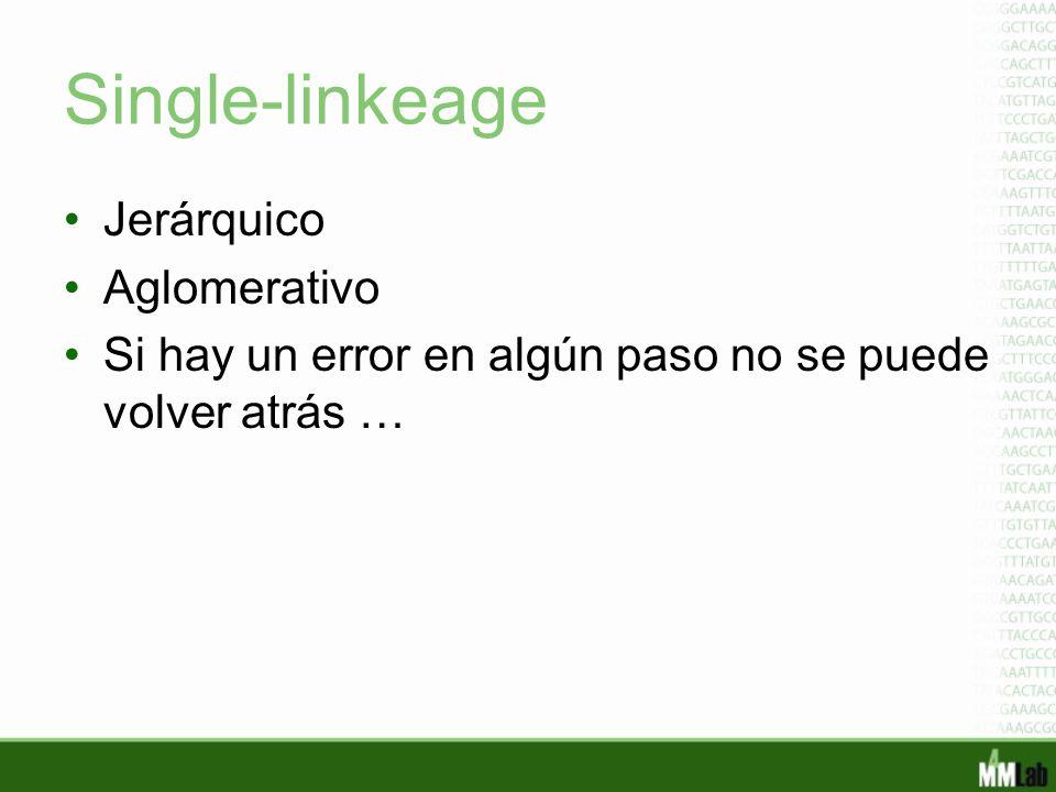 Single-linkeage Jerárquico Aglomerativo Si hay un error en algún paso no se puede volver atrás …