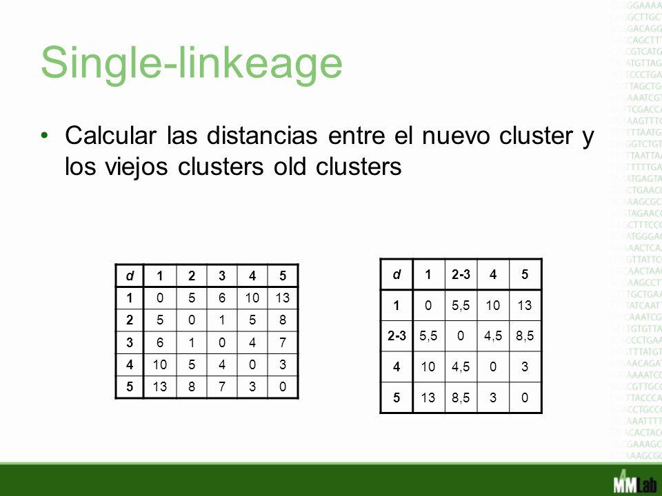 Single-linkeage Calcular las distancias entre el nuevo cluster y los viejos clusters old clusters d12-345 105,51013 2-35,504,58,5 4104,503 5138,530 d1