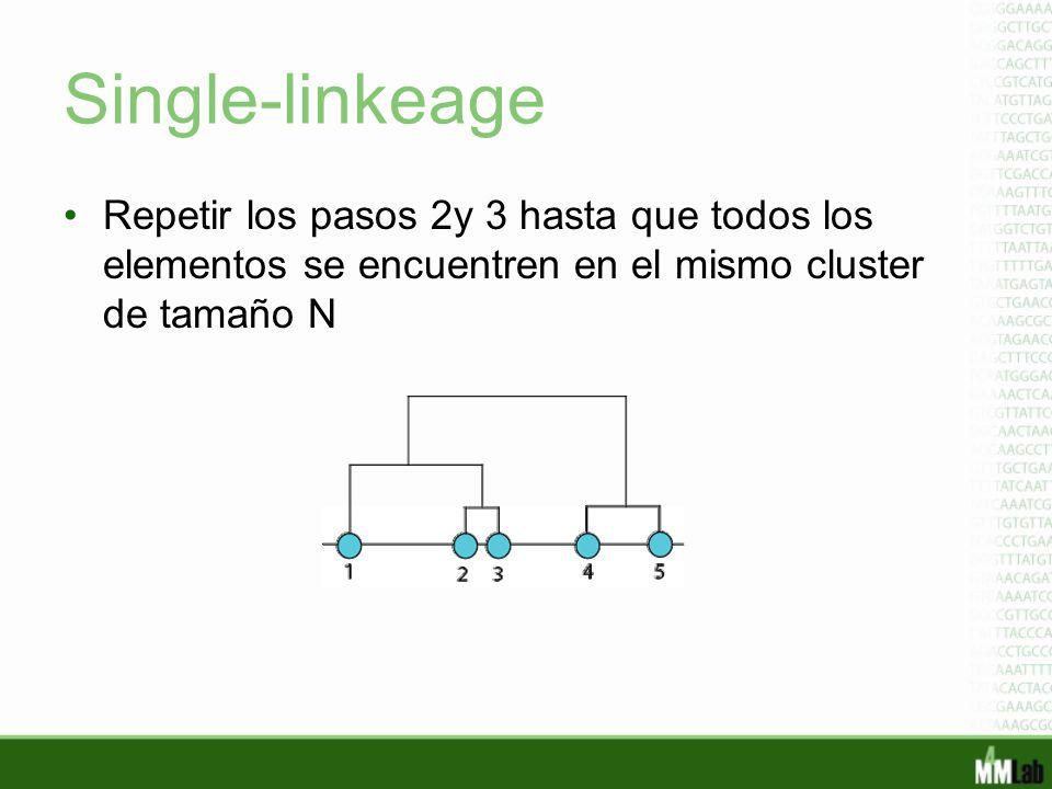Single-linkeage Repetir los pasos 2y 3 hasta que todos los elementos se encuentren en el mismo cluster de tamaño N