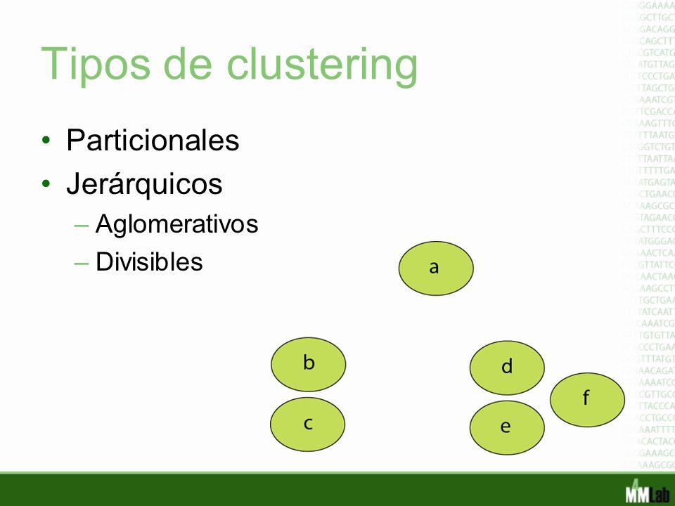 Tipos de clustering Particionales Jerárquicos –Aglomerativos –Divisibles