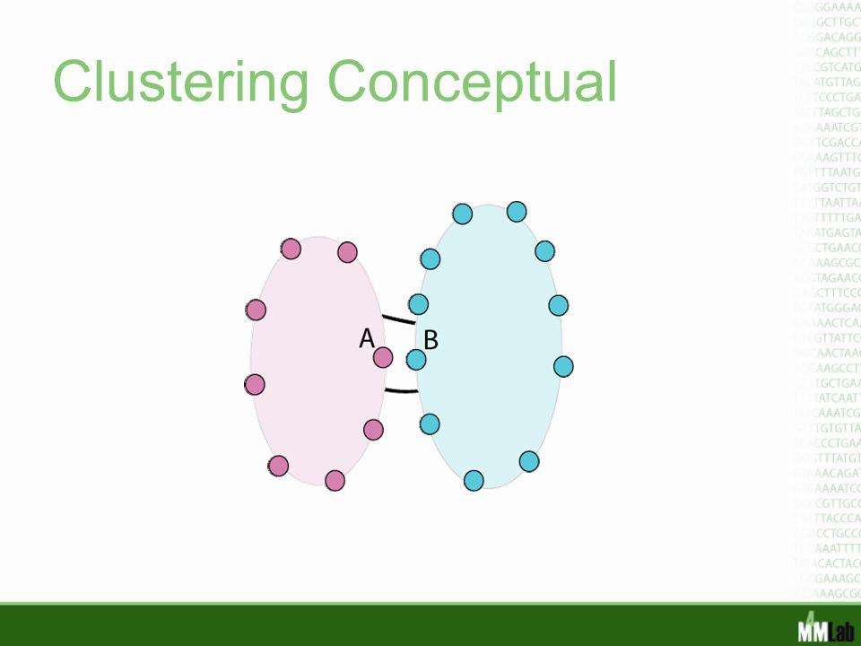 Clustering Conceptual