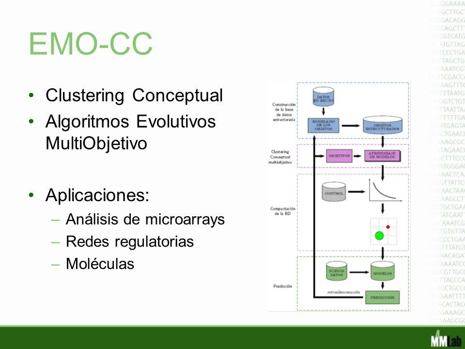 EMO-CC Clustering Conceptual Algoritmos Evolutivos MultiObjetivo Aplicaciones: –Análisis de microarrays –Redes regulatorias –Moléculas
