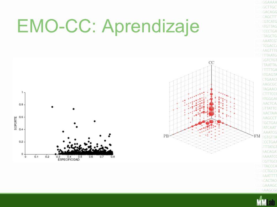 EMO-CC: Aprendizaje