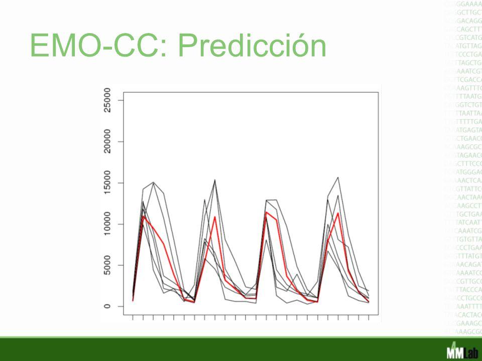 EMO-CC: Predicción