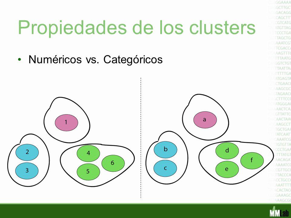Propiedades de los clusters Numéricos vs. Categóricos