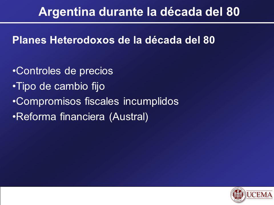Argentina durante la década del 80 Planes Heterodoxos de la década del 80 Controles de precios Tipo de cambio fijo Compromisos fiscales incumplidos Re