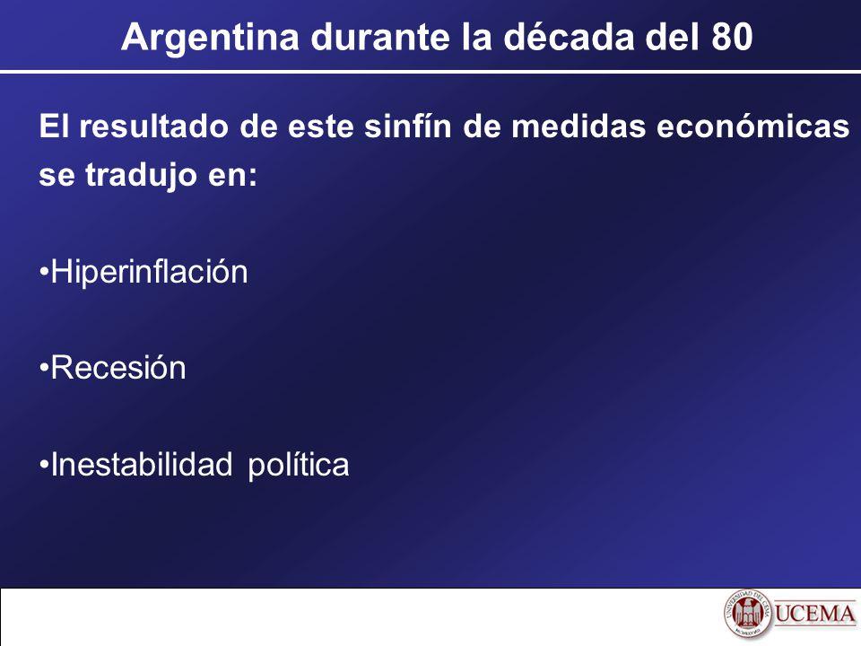 Argentina durante la década del 80 El resultado de este sinfín de medidas económicas se tradujo en: Hiperinflación Recesión Inestabilidad política