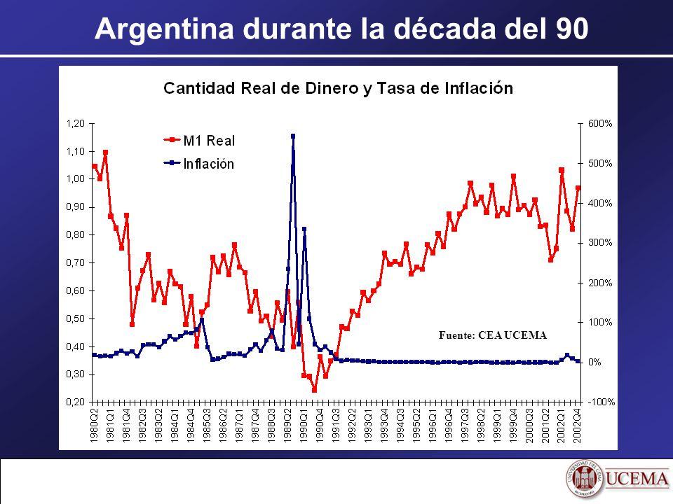 Argentina durante la década del 90 Fuente: CEA UCEMA