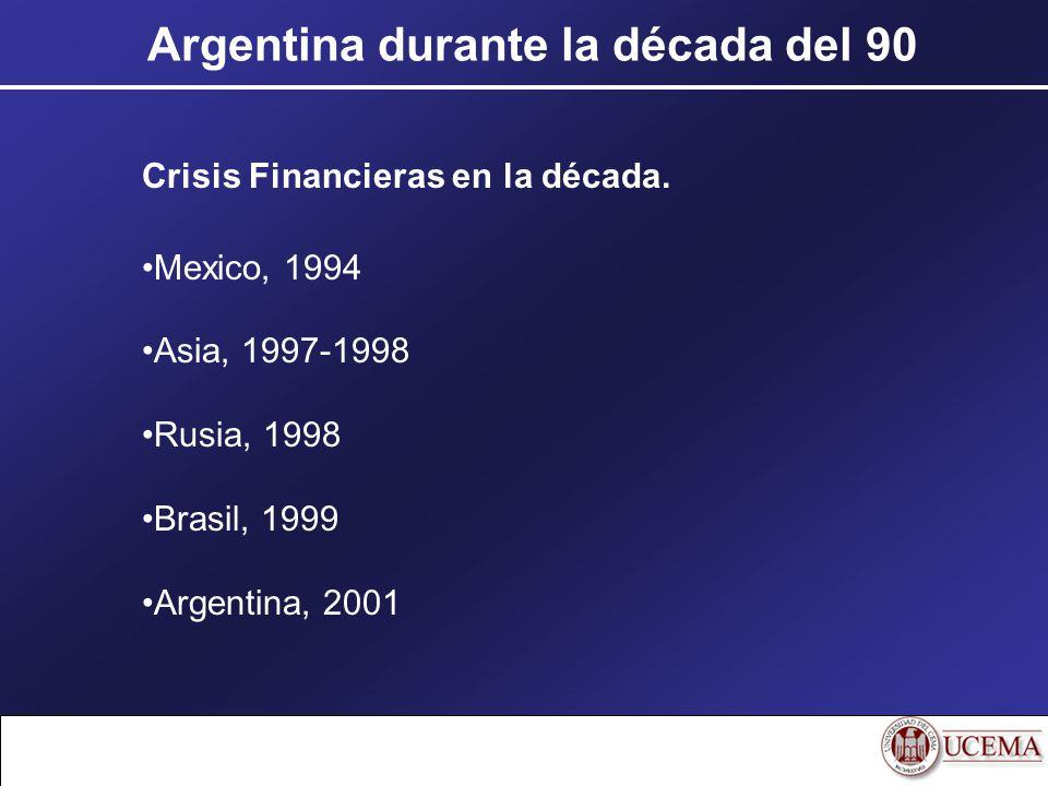 Argentina durante la década del 90 Crisis Financieras en la década. Mexico, 1994 Asia, 1997-1998 Rusia, 1998 Brasil, 1999 Argentina, 2001