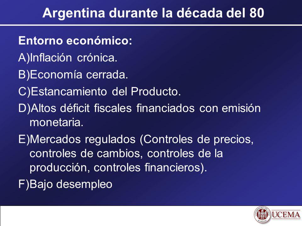 Entorno económico: A)Inflación crónica. B)Economía cerrada. C)Estancamiento del Producto. D)Altos déficit fiscales financiados con emisión monetaria.