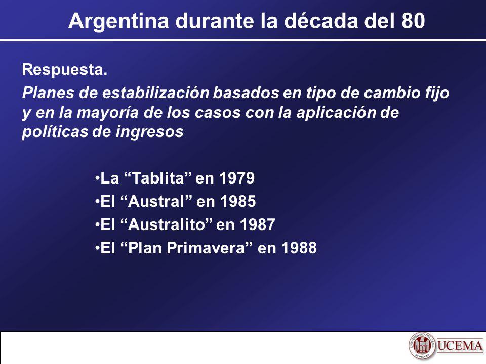 Argentina durante la década del 80 Respuesta. Planes de estabilización basados en tipo de cambio fijo y en la mayoría de los casos con la aplicación d