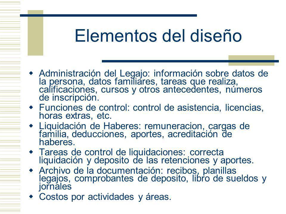 Elementos del diseño Administración del Legajo: información sobre datos de la persona, datos familiares, tareas que realiza, calificaciones, cursos y otros antecedentes, números de inscripción.