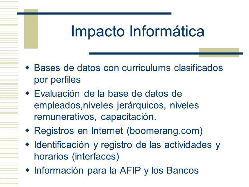 Impacto Informática Bases de datos con curriculums clasificados por perfiles Evaluación de la base de datos de empleados,niveles jerárquicos, niveles