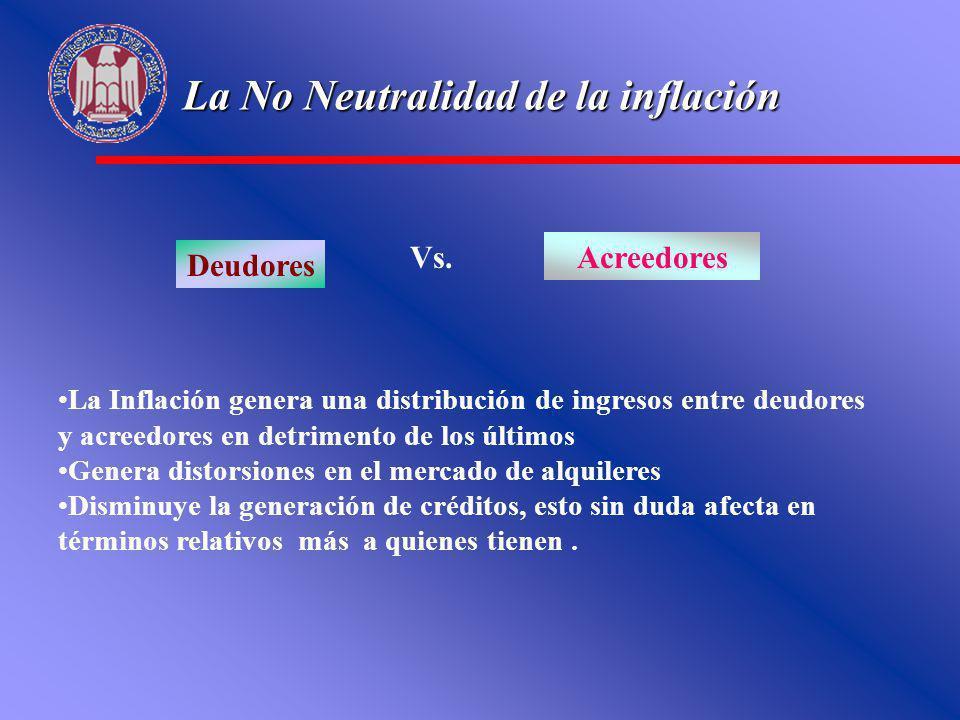 La No Neutralidad de la inflación Deudores AcreedoresVs. La Inflación genera una distribución de ingresos entre deudores y acreedores en detrimento de