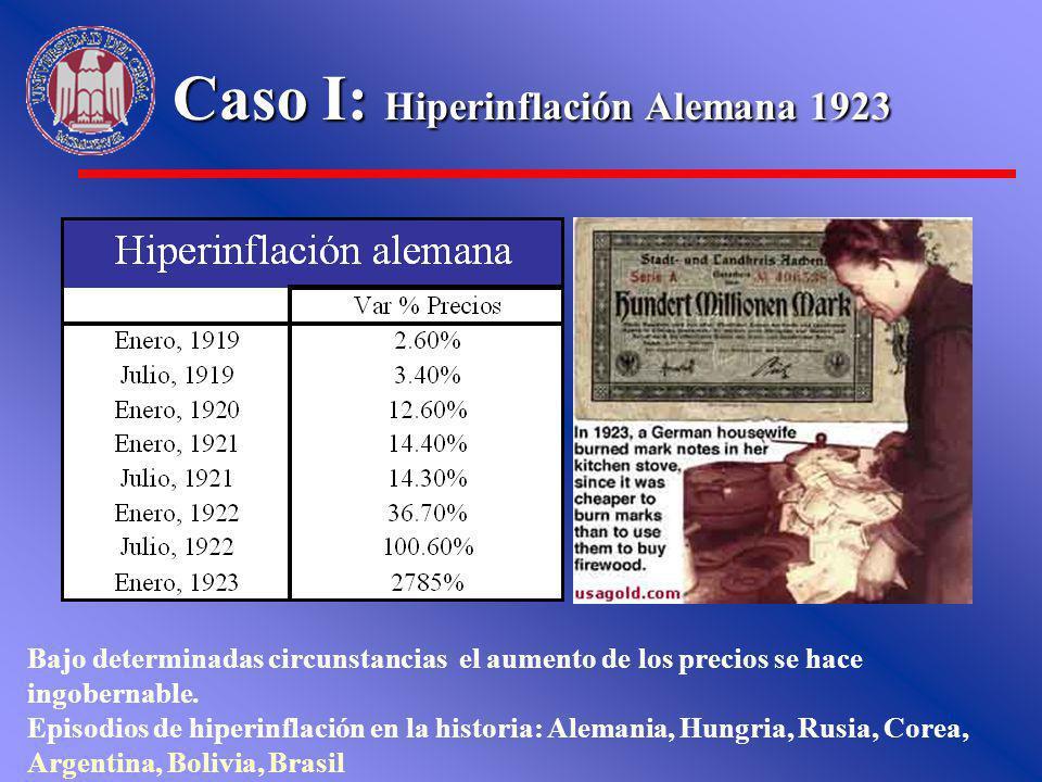Bajo determinadas circunstancias el aumento de los precios se hace ingobernable. Episodios de hiperinflación en la historia: Alemania, Hungria, Rusia,