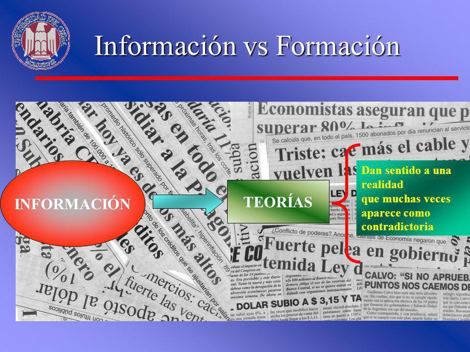 Información vs Formación INFORMACIÓN TEORÍAS Dan sentido a una realidad que muchas veces aparece como contradictoria