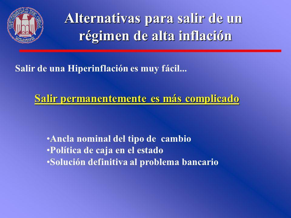 Alternativas para salir de un régimen de alta inflación Salir de una Hiperinflación es muy fácil... Salir permanentemente es más complicado Ancla nomi