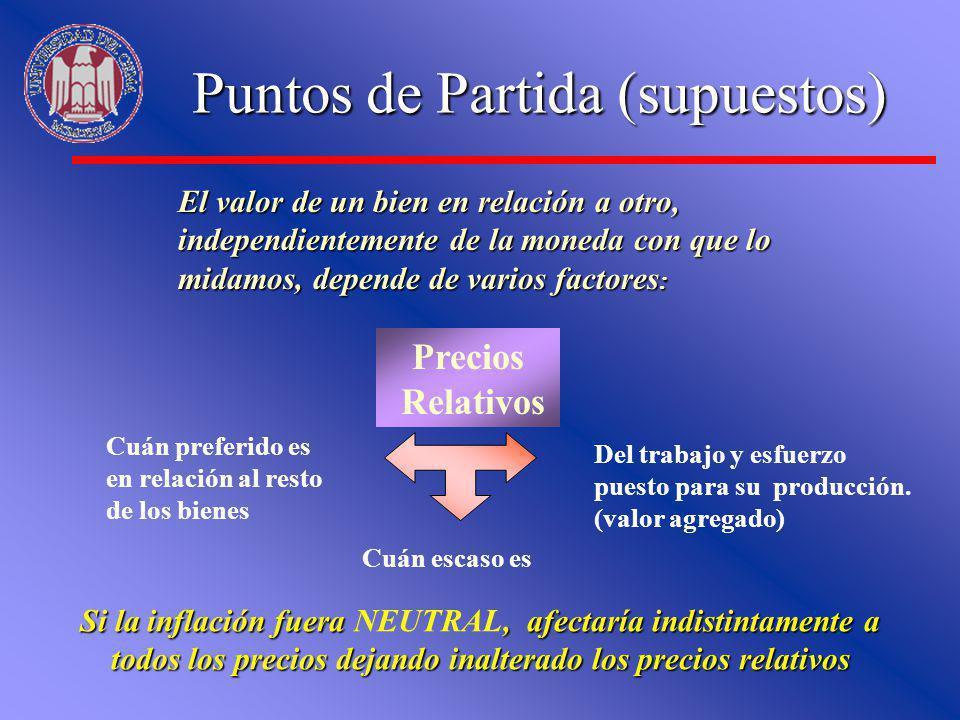 Puntos de Partida (supuestos) Precios Relativos El valor de un bien en relación a otro, independientemente de la moneda con que lo midamos, depende de