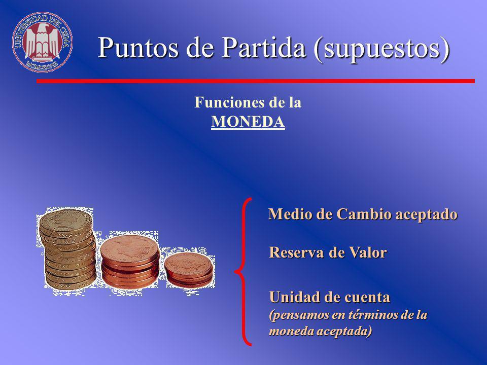 Puntos de Partida (supuestos) Funciones de la MONEDA Medio de Cambio aceptado Reserva de Valor Unidad de cuenta (pensamos en términos de la moneda ace