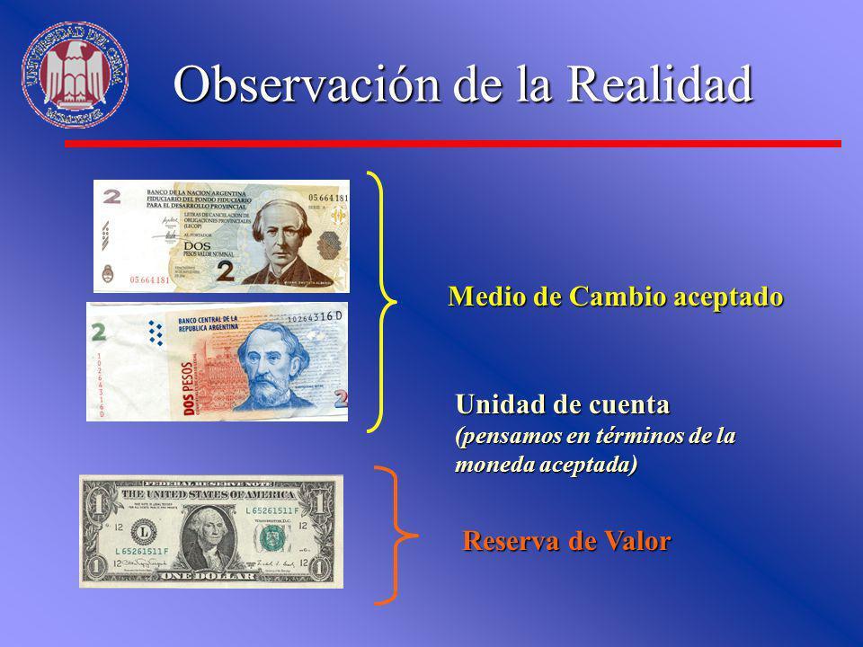 Observación de la Realidad Medio de Cambio aceptado Unidad de cuenta (pensamos en términos de la moneda aceptada) Reserva de Valor