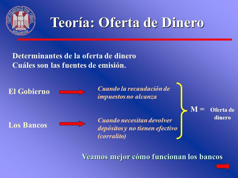Teoría: Oferta de Dinero Determinantes de la oferta de dinero Cuáles son las fuentes de emisión. El Gobierno Los Bancos Cuando la recaudación de impue