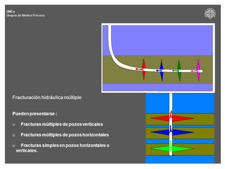 Fracturación hidráulica múltiple Pueden presentarse : o Fracturas múltiples de pozos verticales o Fracturas múltiples de pozos horizontales o Fractura