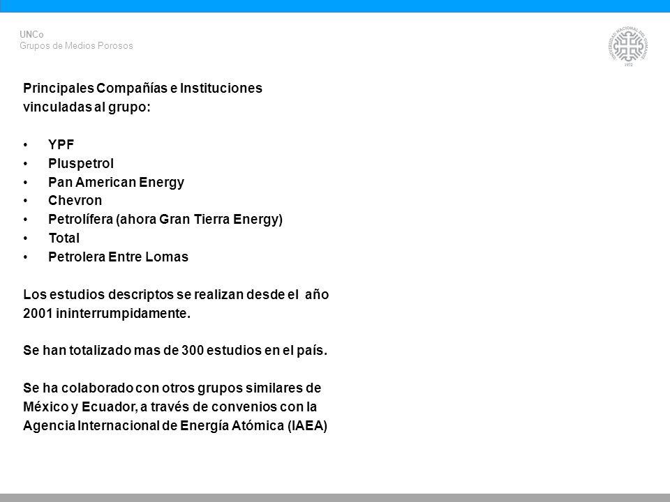 Principales Compañías e Instituciones vinculadas al grupo: YPF Pluspetrol Pan American Energy Chevron Petrolífera (ahora Gran Tierra Energy) Total Pet