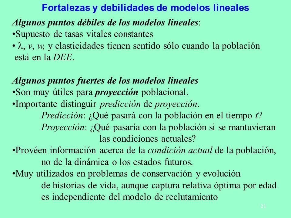 21 Fortalezas y debilidades de modelos lineales Algunos puntos débiles de los modelos lineales: Supuesto de tasas vitales constantes, v, w, y elastici