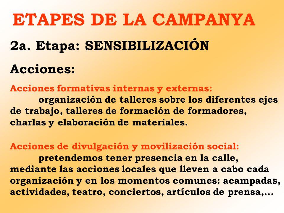 ETAPES DE LA CAMPANYA 2a. Etapa: SENSIBILIZACIÓN Acciones: Acciones formativas internas y externas: organización de talleres sobre los diferentes ejes