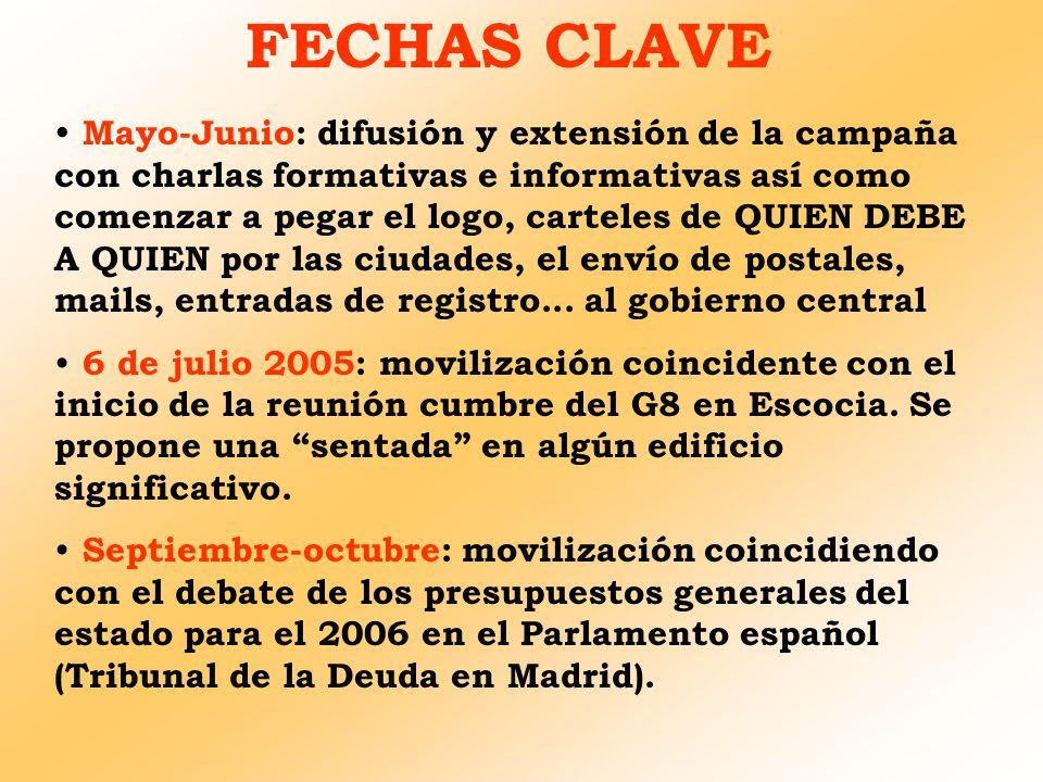 FECHAS CLAVE Mayo-Junio: difusión y extensión de la campaña con charlas formativas e informativas así como comenzar a pegar el logo, carteles de QUIEN