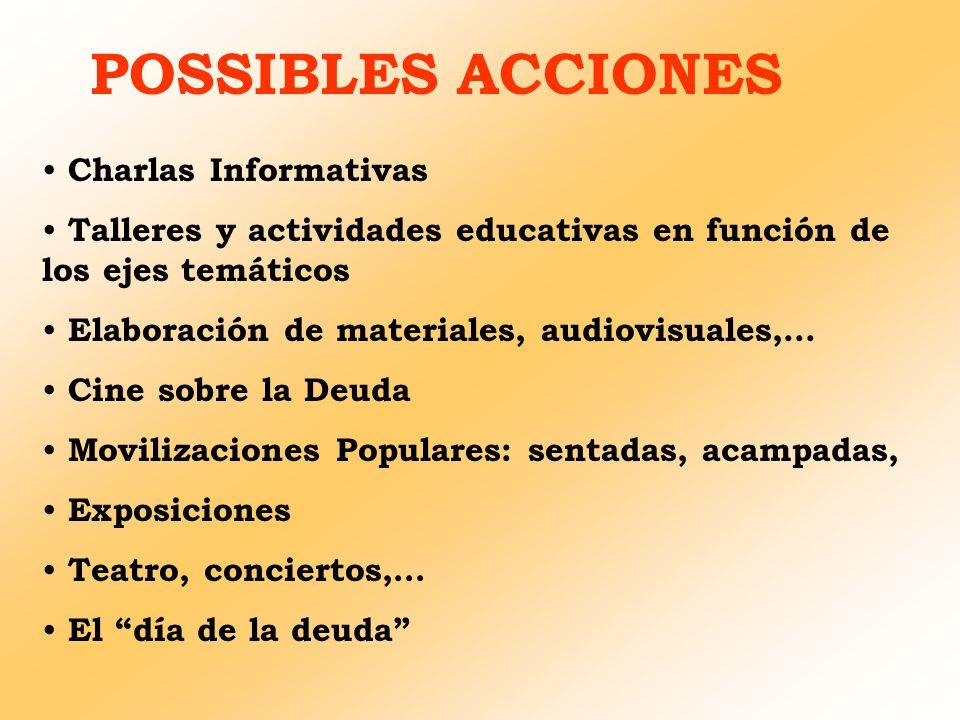 POSSIBLES ACCIONES Charlas Informativas Talleres y actividades educativas en función de los ejes temáticos Elaboración de materiales, audiovisuales,..