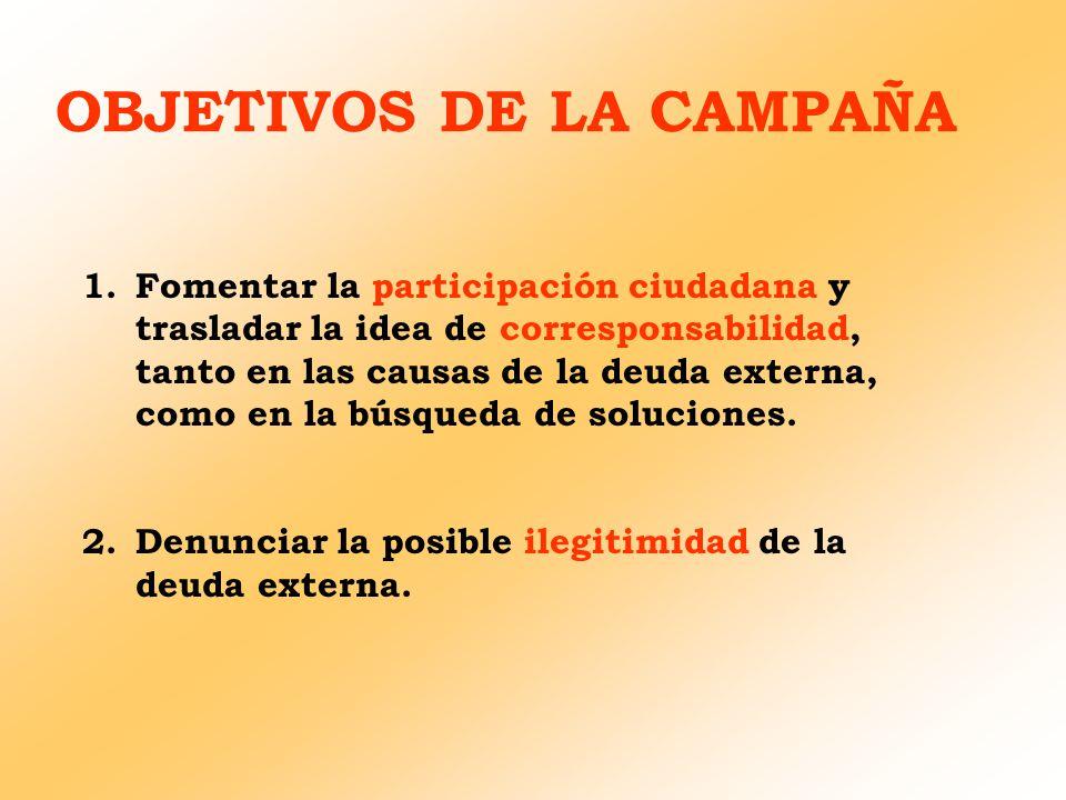 OBJETIVOS DE LA CAMPAÑA 1.Fomentar la participación ciudadana y trasladar la idea de corresponsabilidad, tanto en las causas de la deuda externa, como