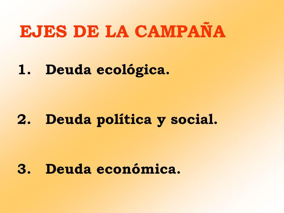 EJES DE LA CAMPAÑA 1.Deuda ecológica. 2.Deuda política y social. 3.Deuda económica.