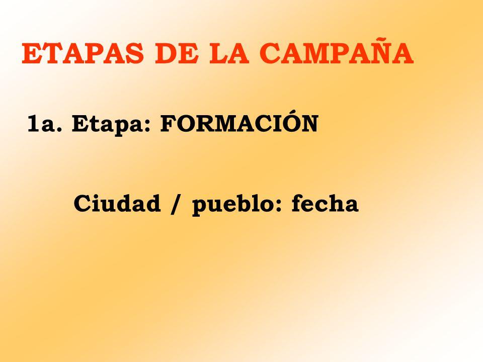 ETAPAS DE LA CAMPAÑA 1a. Etapa: FORMACIÓN Ciudad / pueblo: fecha