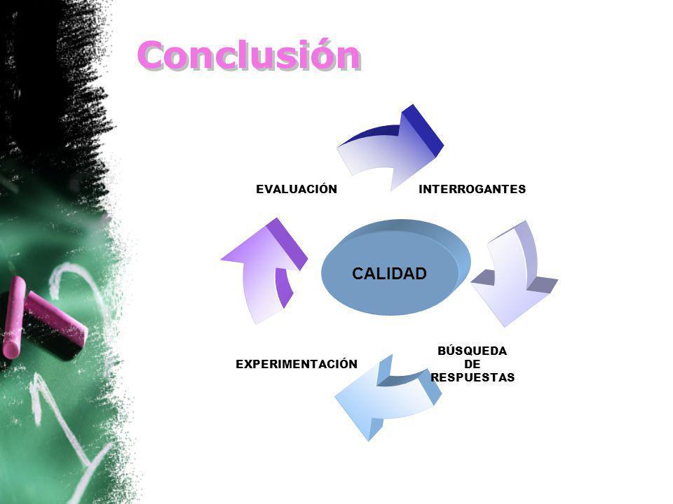 Conclusión INTERROGANTES BÚSQUEDA DE RESPUESTAS EXPERIMENTACIÓN EVALUACIÓN CALIDAD